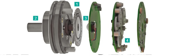 Rotary Encoder Optical Diagram