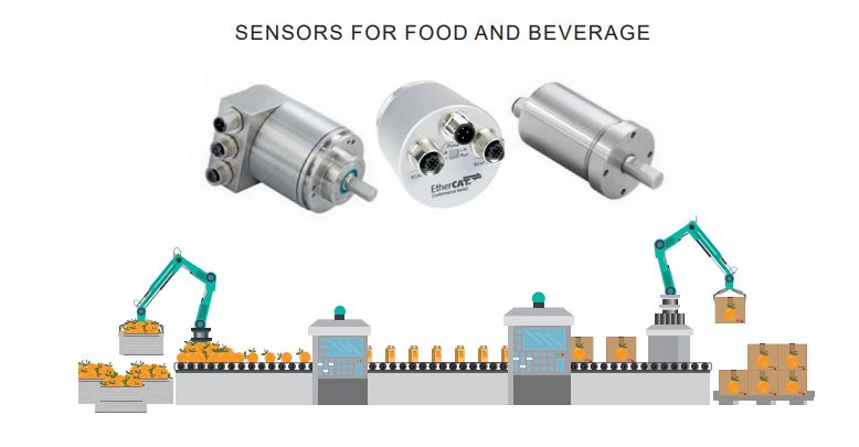 Sensors for Food and Beverage Machine Manufacturing