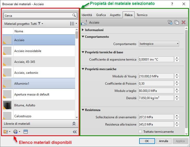 Aggiunta Materiali sugli Oggetti Revit - Browser dei materiali Acciaio
