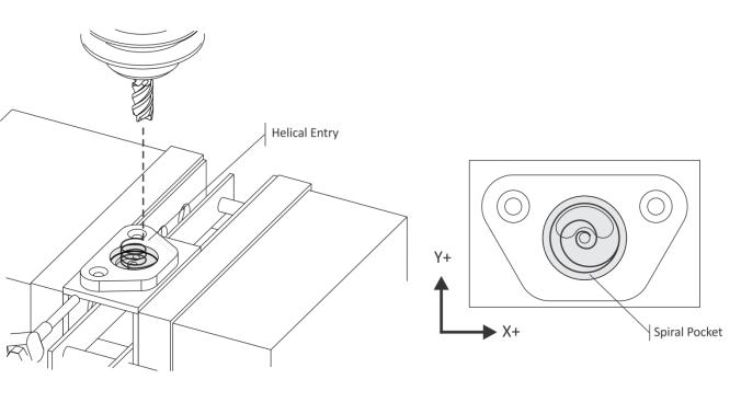 Lavorazioni CNC 2D con Inventor CAM - pocketing