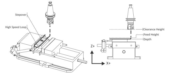 Lavorazioni CNC 2D con Inventor CAM - 2d facing toolpath