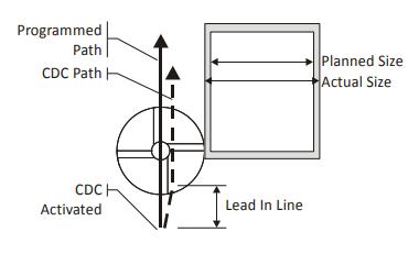 Lavorazioni CNC 2D con Inventor CAM - cutting diameter