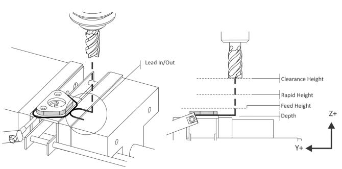 Lavorazioni CNC 2D con Inventor CAM - 2d contour