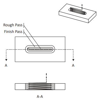 Lavorazioni CNC 2D con Inventor CAM - slot milling