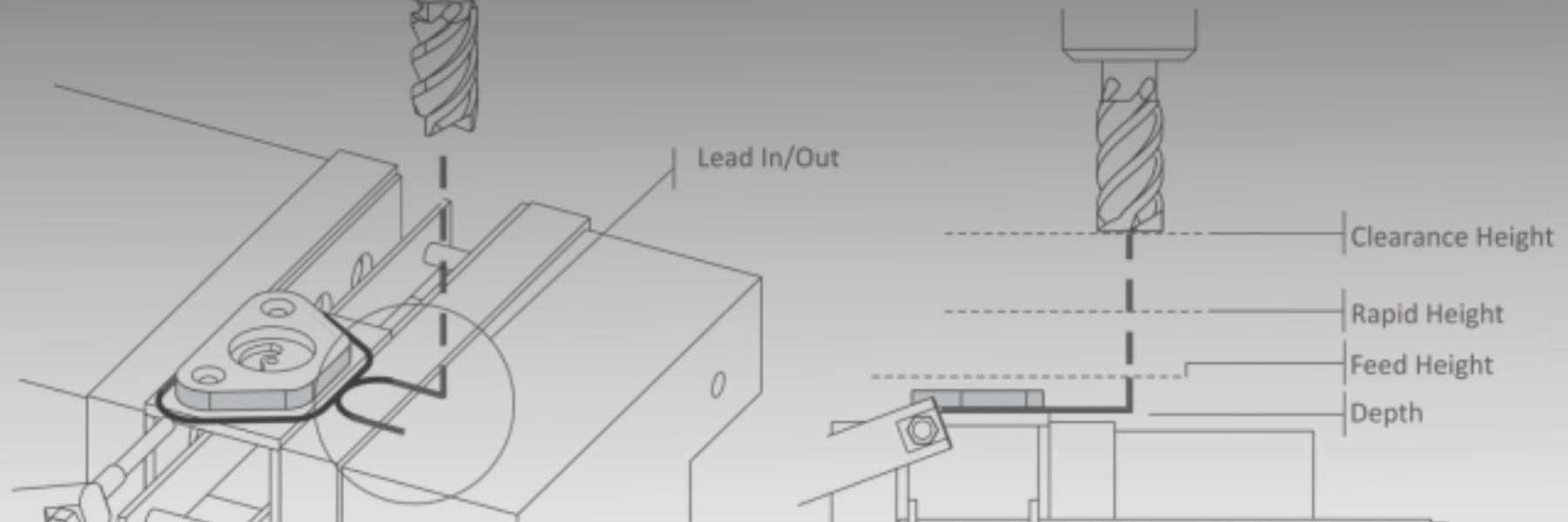 Lavorazioni CNC 2D con Inventor CAM