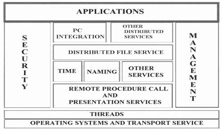 distributed computing dropmag