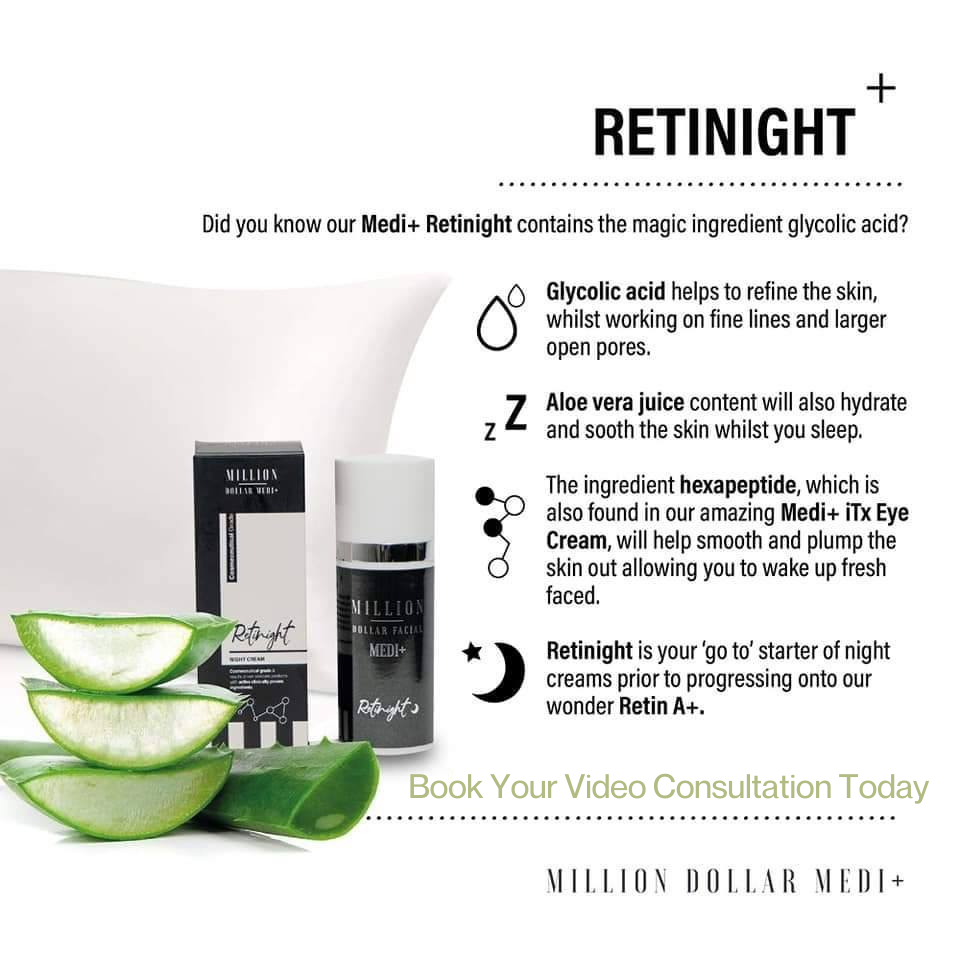Million Dollar Facial Medi+ Virtual Consultation Retinight