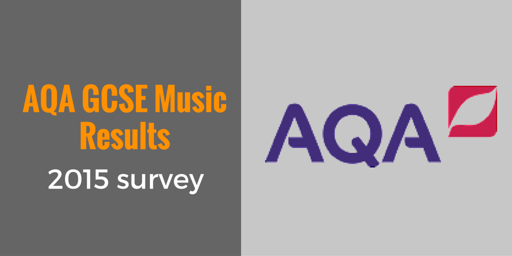 AQA GCSE Music Results 2015