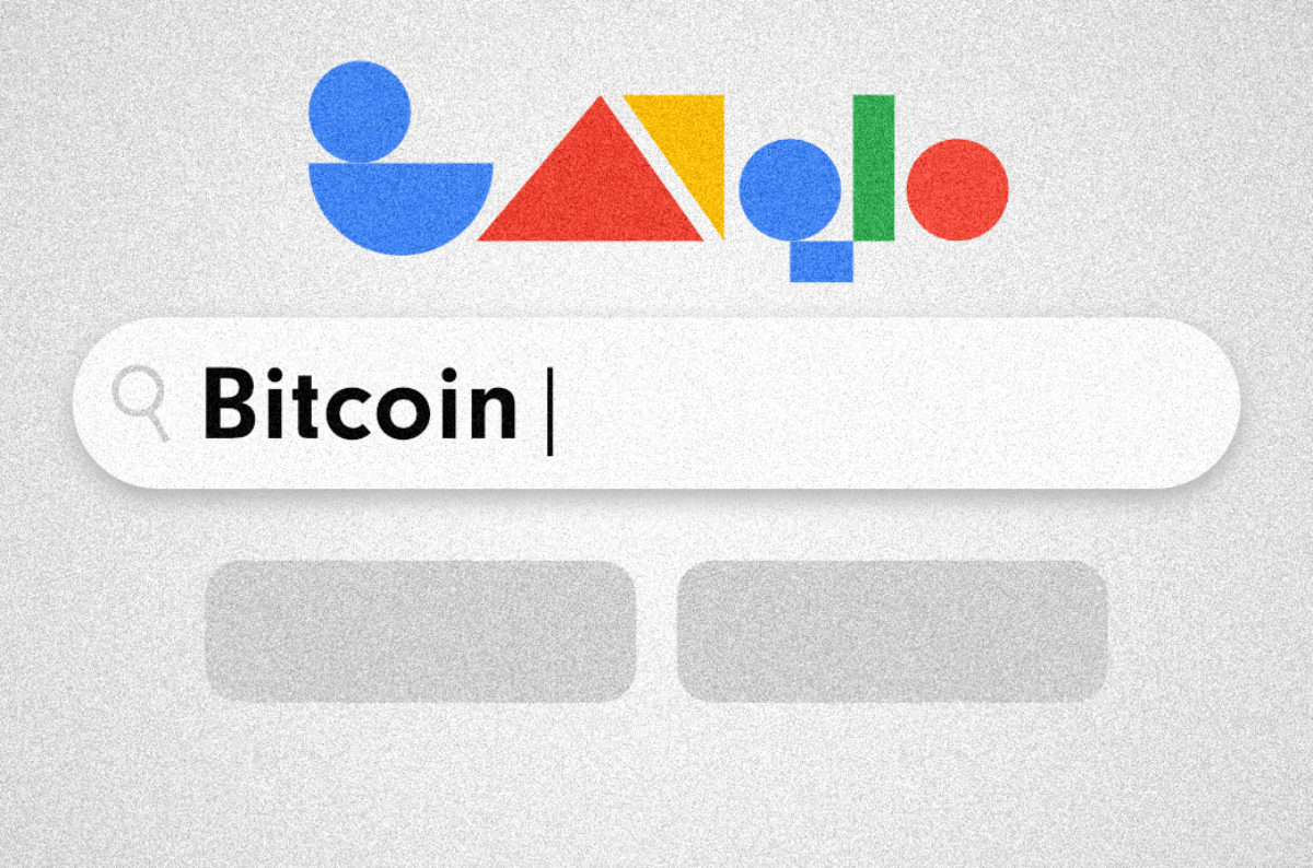 The Co-Relative Theory Of Bitcoin Prices With Google Search Trends