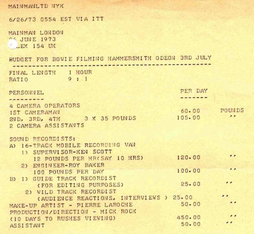 Ziggy Hammersmith July 3, 1973 budget