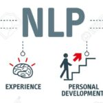 What is NLP ?