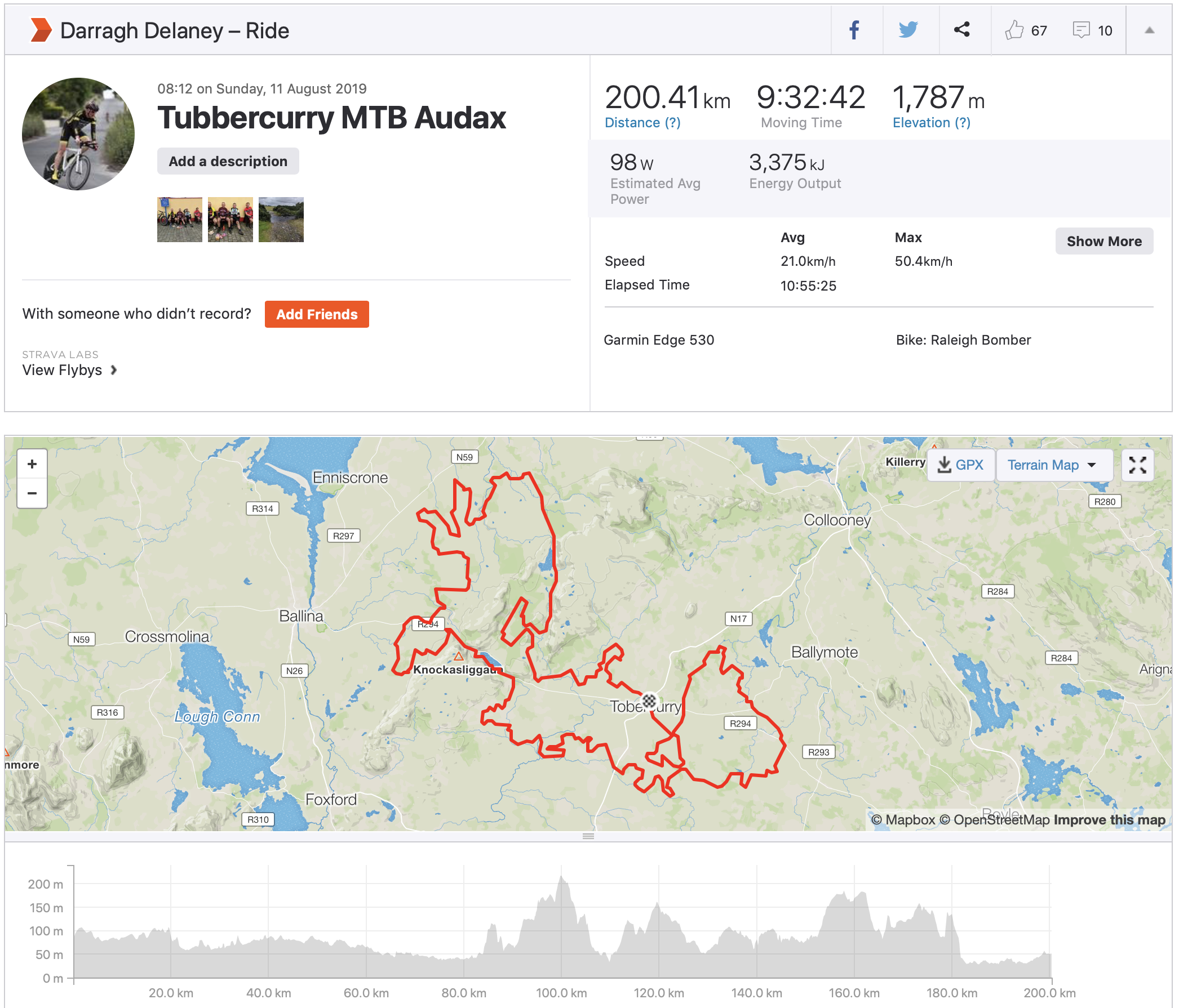 Tobercurry MTB Audax