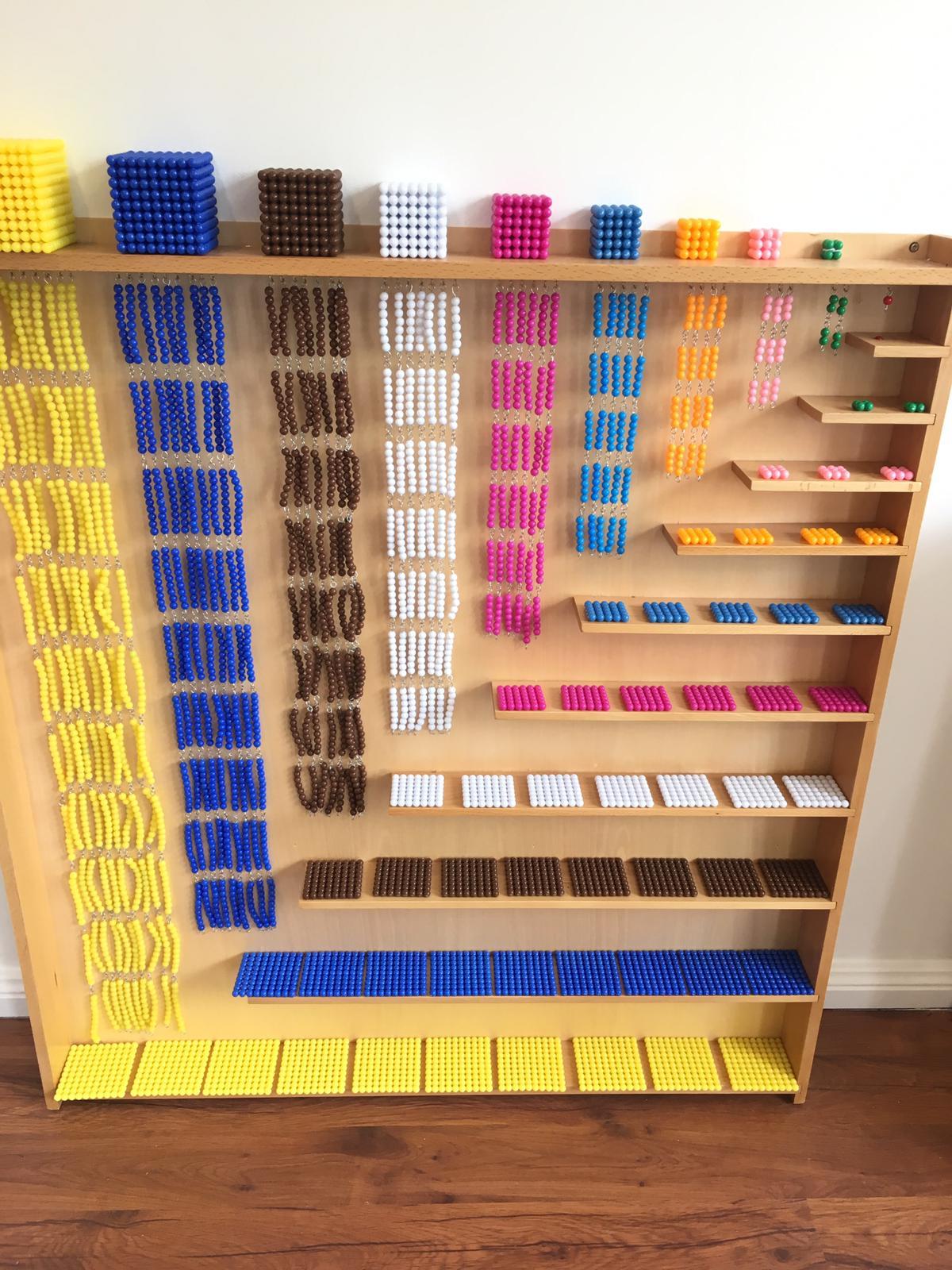 The Five Focusses of the Montessori Method