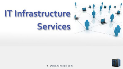 IT-Infra-Services