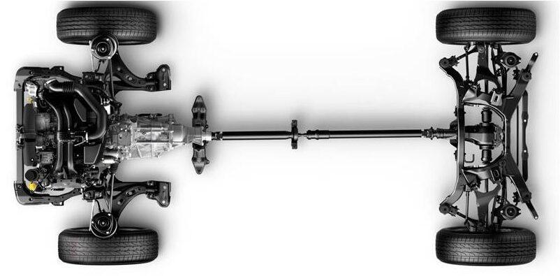 Suspension-Subaru-Impreza