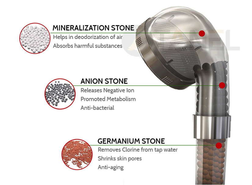 Mineral Shower Head