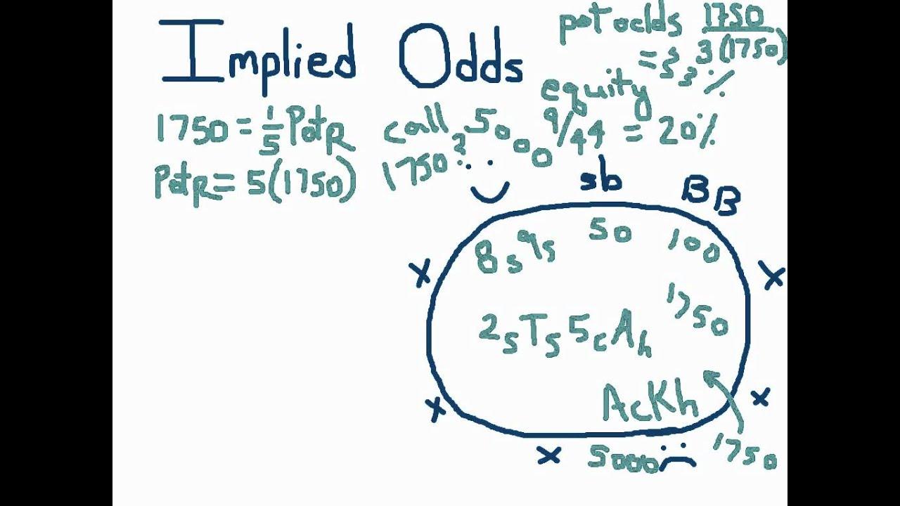 Implied Odds vs Pot Odds in Poker