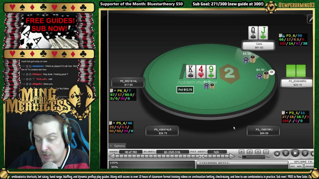 How to Approach Implied Odds - Free Poker Strategy
