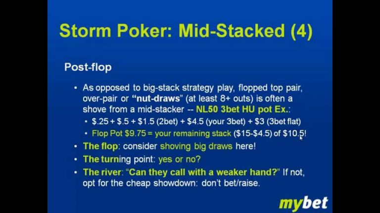 6 Max Poker Coaching: Short-Handed Holdem Starting Hands Charts and Stack-Based Strategies: 6MAX 20