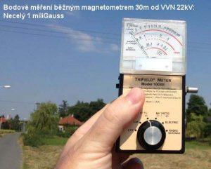 Measurements common ordinary magnetometer