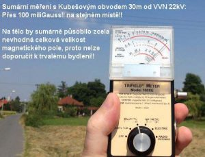 Kubešova measuring devices