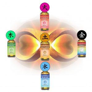 Longevity Chi 5 Element essential oils intimacy practices,