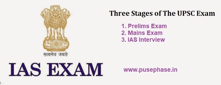 Stage of IAS Exam