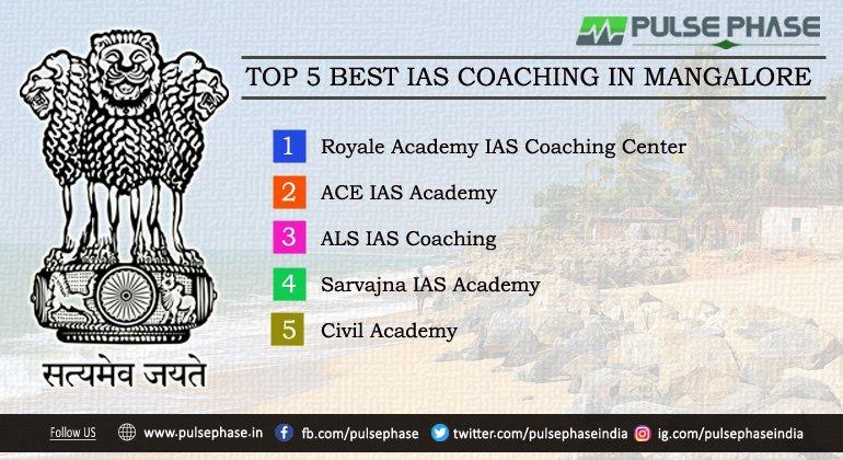Best IAS Coaching in Mangalore