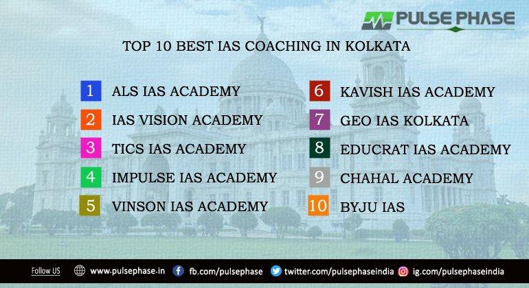 Top 10 Best IAS Coaching in Kolkata