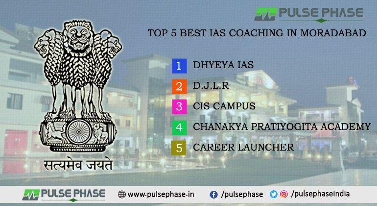Top 5 Best IAS Coaching in Moradabad