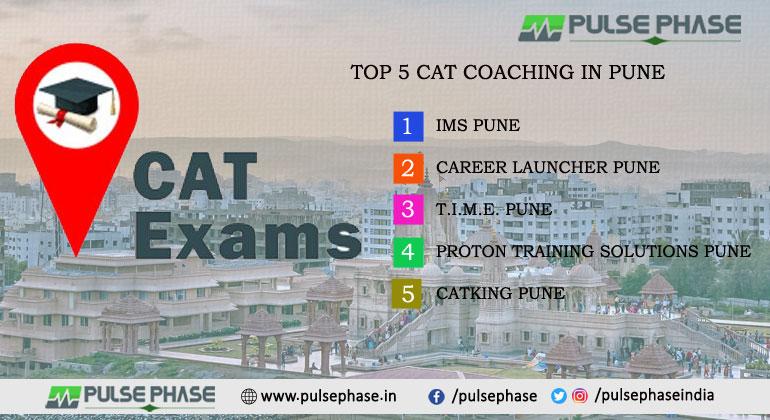 Best CAT Coaching in Pune