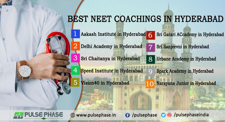Best NEET Coaching in Hyderabad