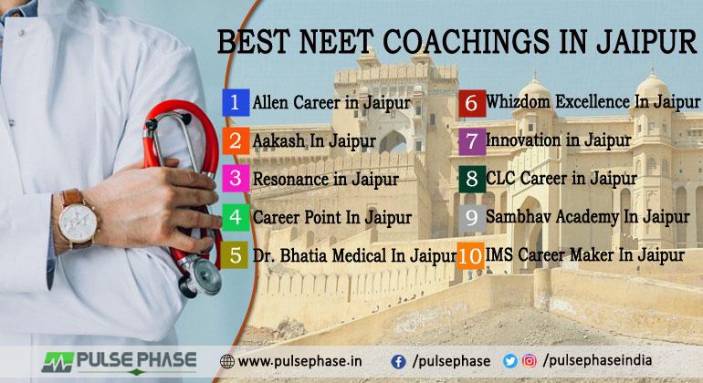 Best NEET Coaching in Jaipur