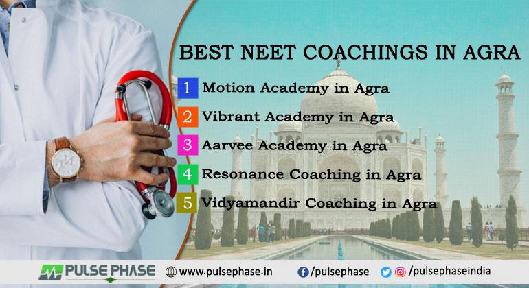 Best NEET Coaching in Agra
