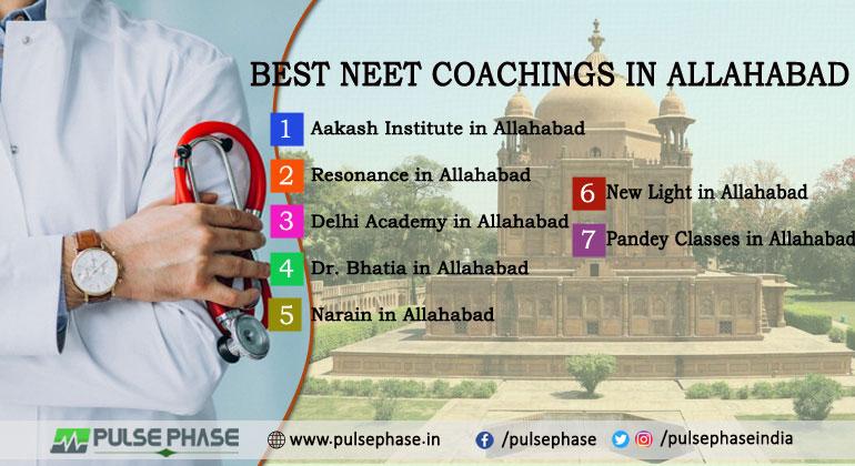 Best NEET Coaching in Allahabad
