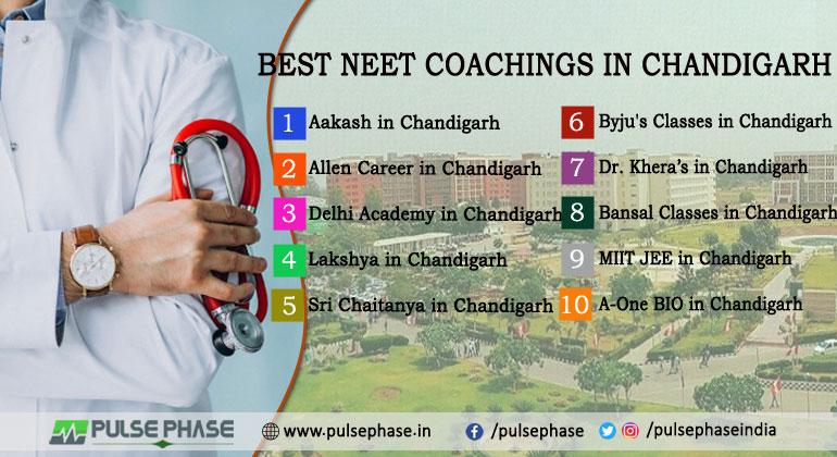 Best NEET Coaching in Chandigarh