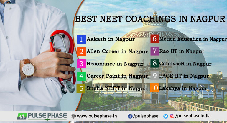 Best NEET Coaching in Nagpur