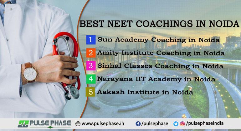 Best NEET Coaching in Noida