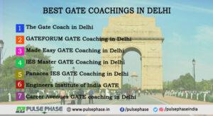 Top 7 Best GATE Coaching in Delhi