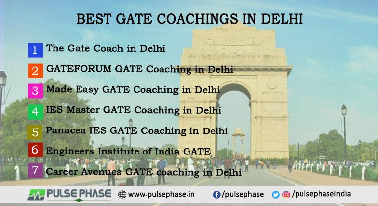 Best GATE Coaching in Delhi