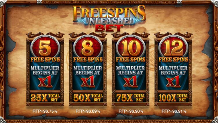 vikings unleashed free spins