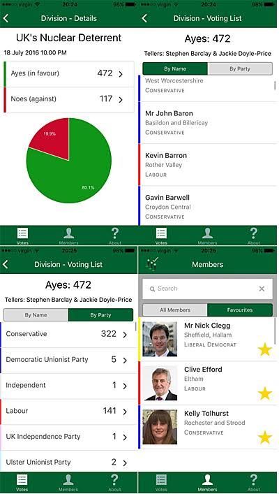 CommonsVotes app