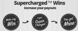 Increase Your Payout With Supercharge Wins