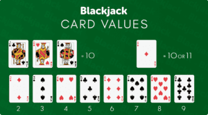 Potentially Win More With 21+3 Blackjack