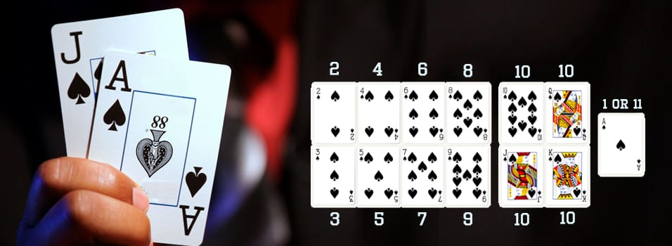 See If You Can Hit Blackjack Today With Our Super-Helpful Blackjack Chart