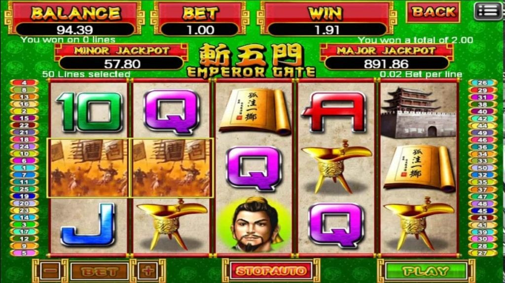 Slots and Casino Games Online