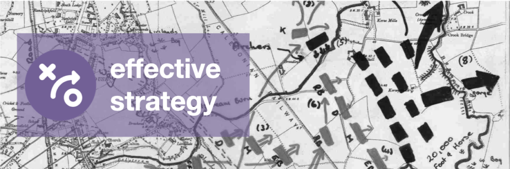 business strategy using wargames