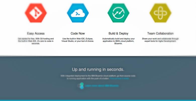 Photo of IBM Bluemix DevOps Services overview