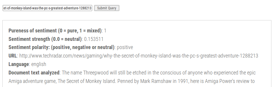 The Secret of Monkey Island Sentiment Review Result