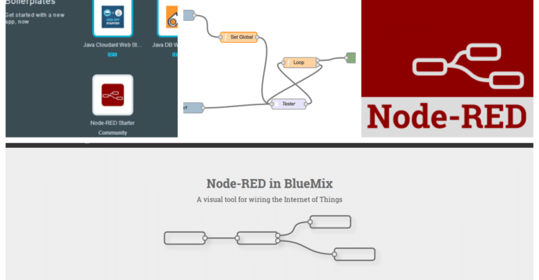 Photo of Node-RED